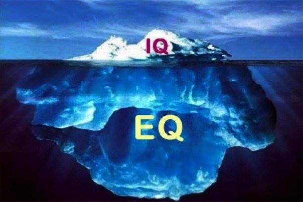 эмоциональный интеллект EQ